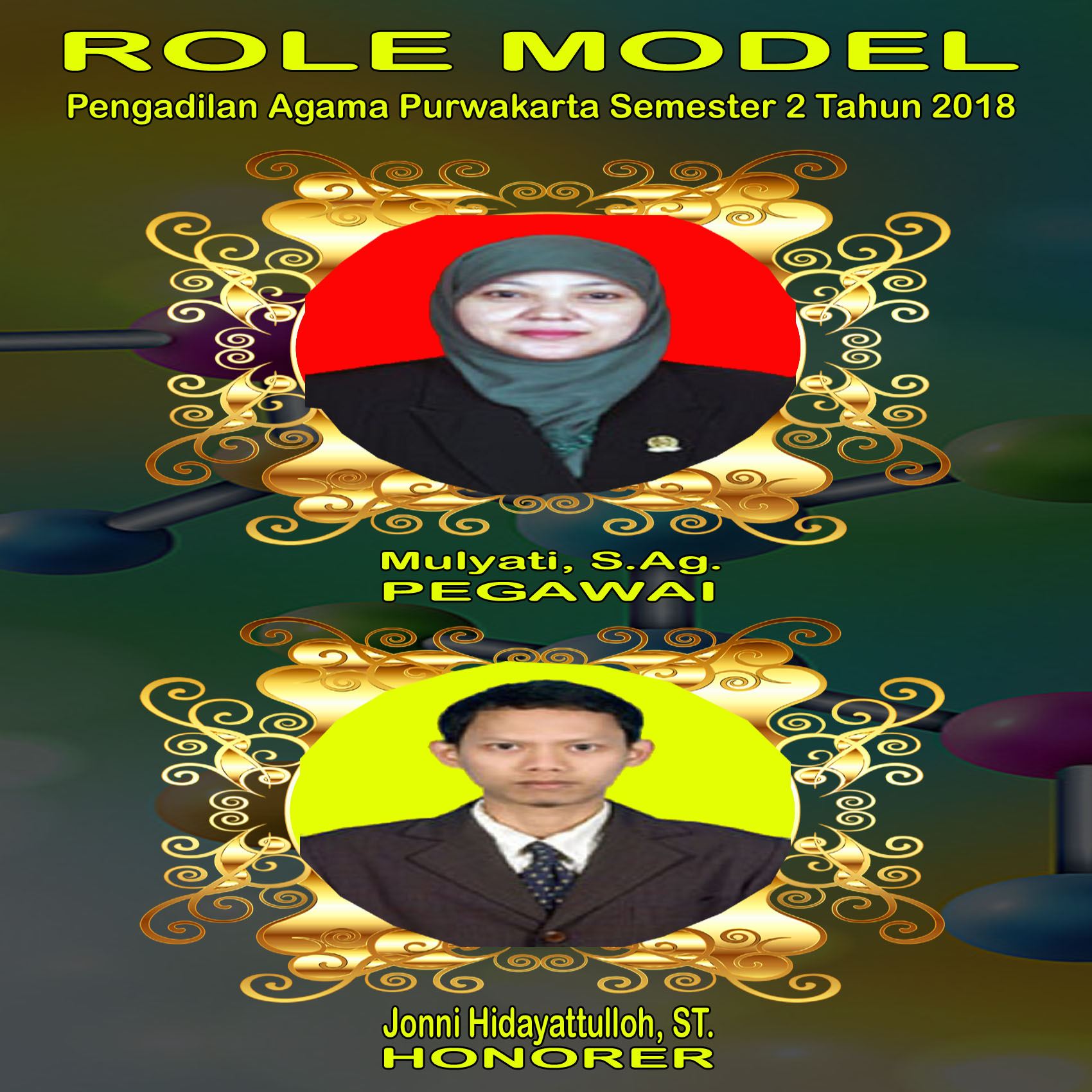 ROLE MODEL SEMESTER II
