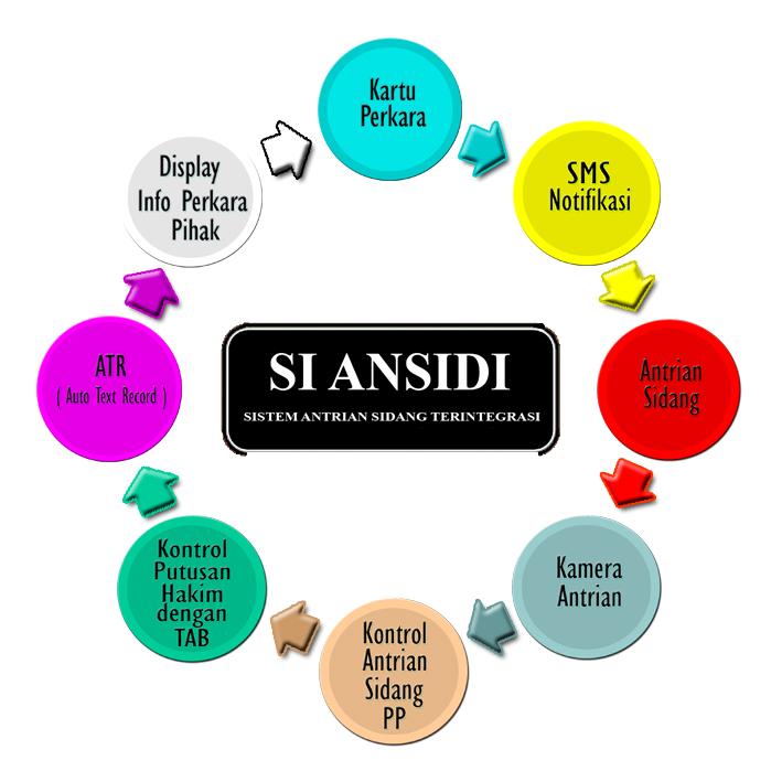 SIANSIDI